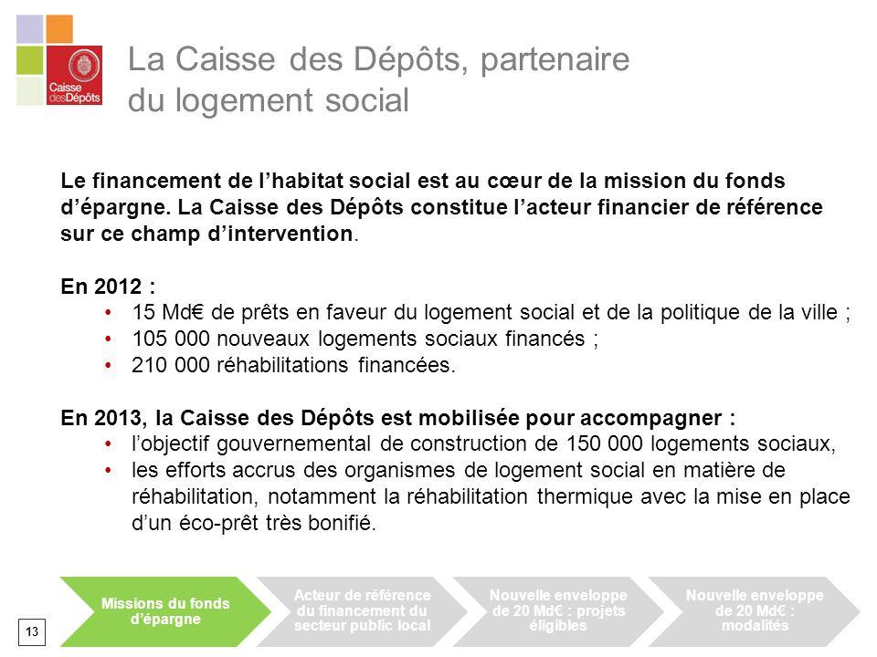 13 La Caisse des Dépôts, partenaire du logement social Le financement de lhabitat social est au cœur de la mission du fonds dépargne.