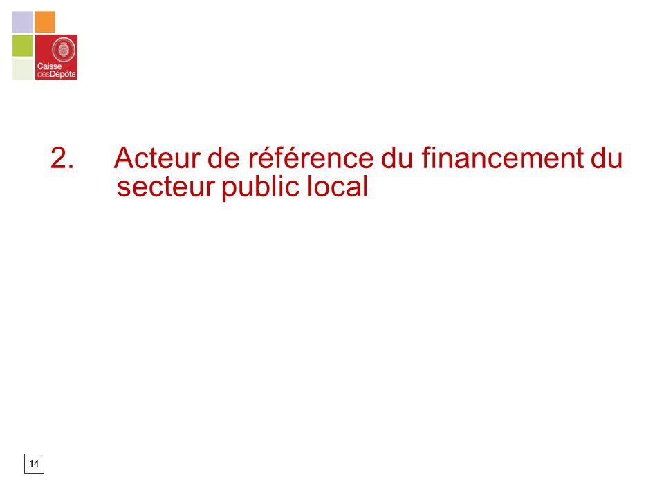 14 2. Acteur de référence du financement du secteur public local