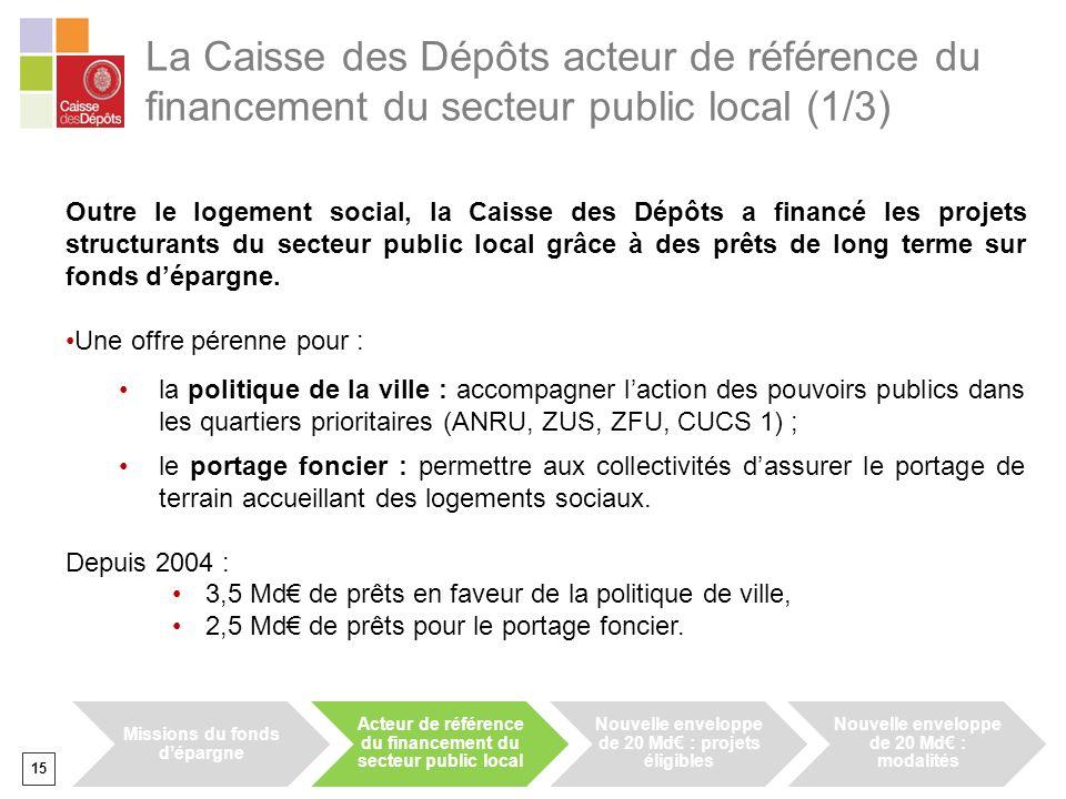 15 La Caisse des Dépôts acteur de référence du financement du secteur public local (1/3) Outre le logement social, la Caisse des Dépôts a financé les projets structurants du secteur public local grâce à des prêts de long terme sur fonds dépargne.