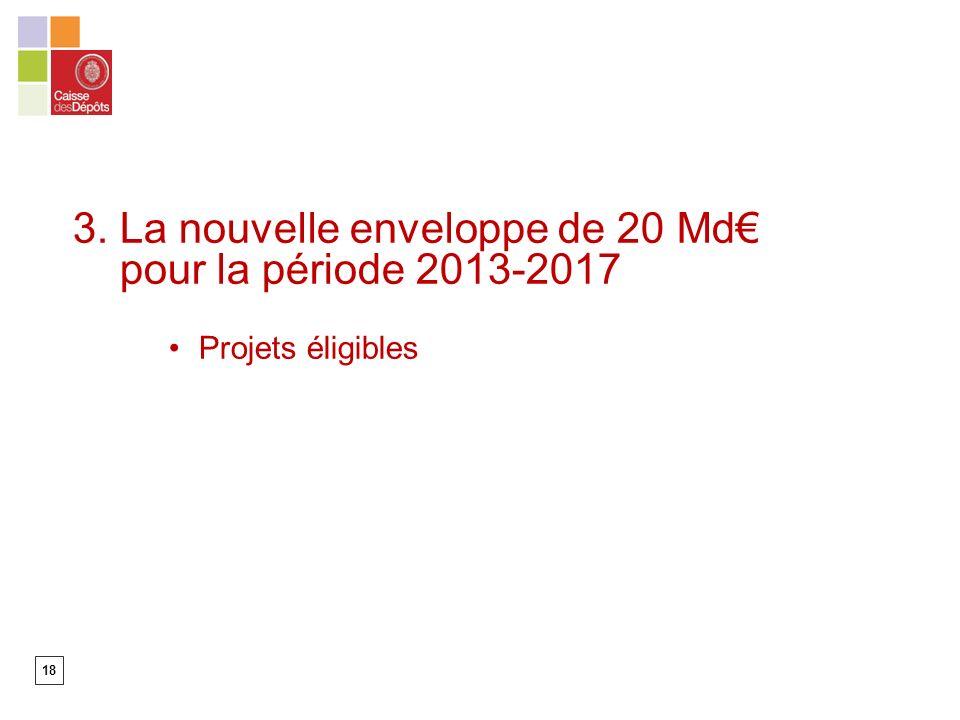 18 3. La nouvelle enveloppe de 20 Md pour la période 2013-2017 Projets éligibles