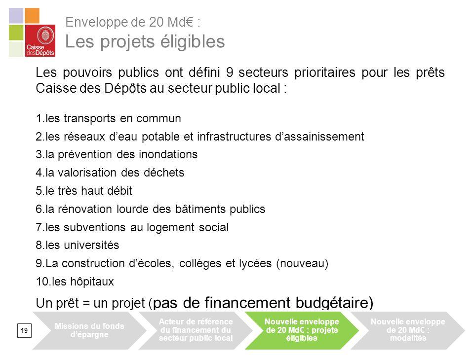 19 Les pouvoirs publics ont défini 9 secteurs prioritaires pour les prêts Caisse des Dépôts au secteur public local : 1.les transports en commun 2.les