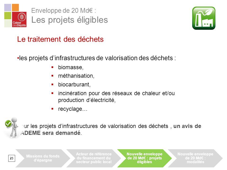 23 Le traitement des déchets les projets dinfrastructures de valorisation des déchets : biomasse, méthanisation, biocarburant, incinération pour des réseaux de chaleur et/ou production délectricité, recyclage… Pour les projets dinfrastructures de valorisation des déchets, un avis de lADEME sera demandé.