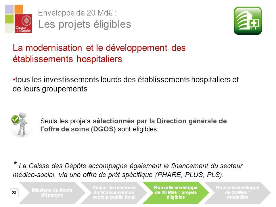 28 La modernisation et le développement des établissements hospitaliers tous les investissements lourds des établissements hospitaliers et de leurs groupements Seuls les projets sélectionnés par la Direction générale de l offre de soins (DGOS) sont éligibles.