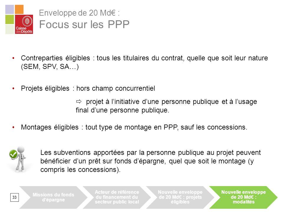 Enveloppe de 20 Md : Focus sur les PPP 33 Missions du fonds dépargne Acteur de référence du financement du secteur public local Nouvelle enveloppe de