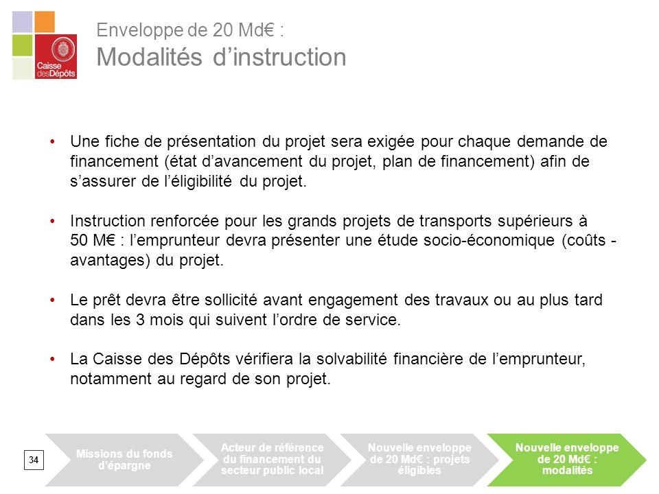 Enveloppe de 20 Md : Modalités dinstruction 34 Une fiche de présentation du projet sera exigée pour chaque demande de financement (état davancement du projet, plan de financement) afin de sassurer de léligibilité du projet.