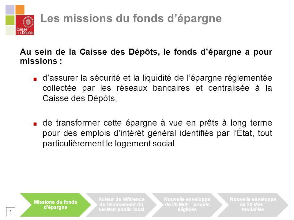 4 Au sein de la Caisse des Dépôts, le fonds dépargne a pour missions : dassurer la sécurité et la liquidité de lépargne réglementée collectée par les