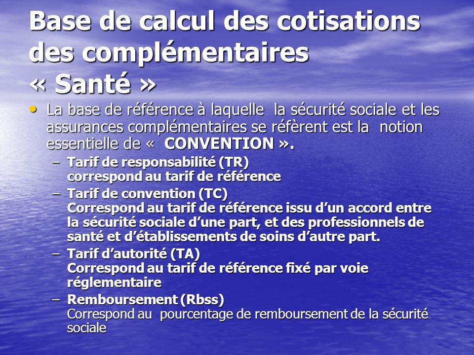 Base de calcul des cotisations des complémentaires « Santé » La base de référence à laquelle la sécurité sociale et les assurances complémentaires se