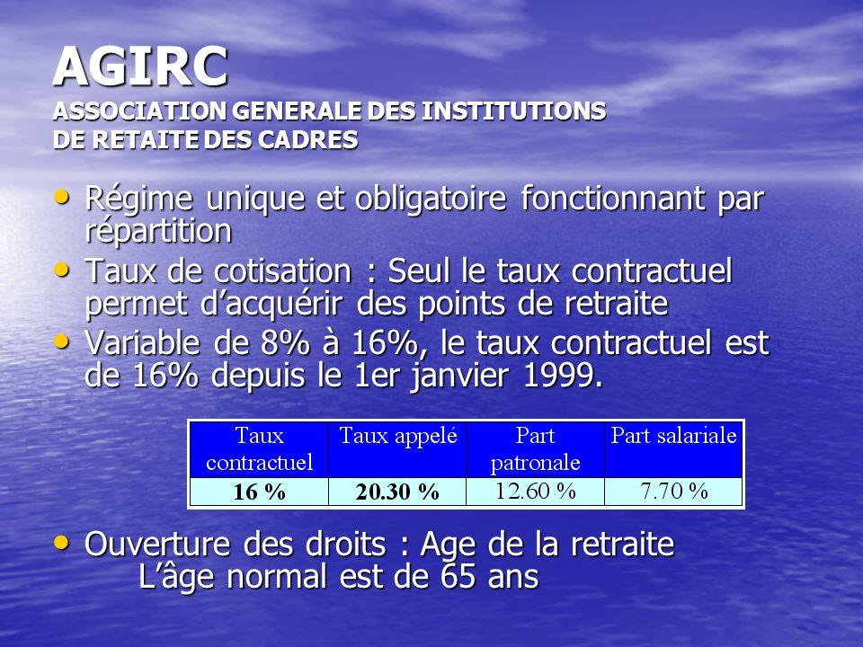 AGIRC ASSOCIATION GENERALE DES INSTITUTIONS DE RETAITE DES CADRES Régime unique et obligatoire fonctionnant par répartition Régime unique et obligatoi