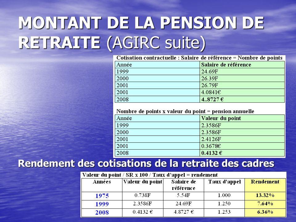 MONTANT DE LA PENSION DE RETRAITE (AGIRC suite) Rendement des cotisations de la retraite des cadres