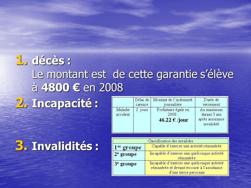 1. décès : Le montant est de cette garantie sélève à 4800 en 2008 2. Incapacité : 3. Invalidités :