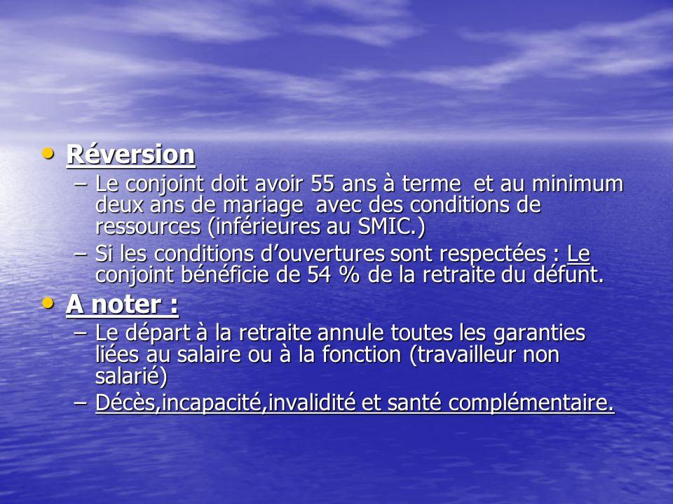 Réversion Réversion –Le conjoint doit avoir 55 ans à terme et au minimum deux ans de mariage avec des conditions de ressources (inférieures au SMIC.)