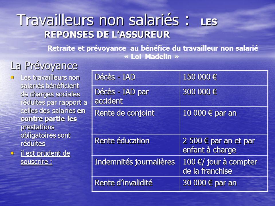Travailleurs non salariés : LES REPONSES DE LASSUREUR La Prévoyance Les travailleurs non salariés bénéficient de charges sociales réduites par rapport