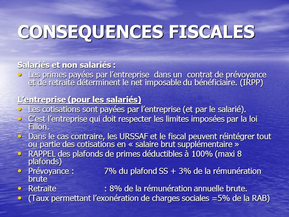 CONSEQUENCES FISCALES Salariés et non salariés : Les primes payées par lentreprise dans un contrat de prévoyance et de retraite déterminent le net imposable du bénéficiaire.