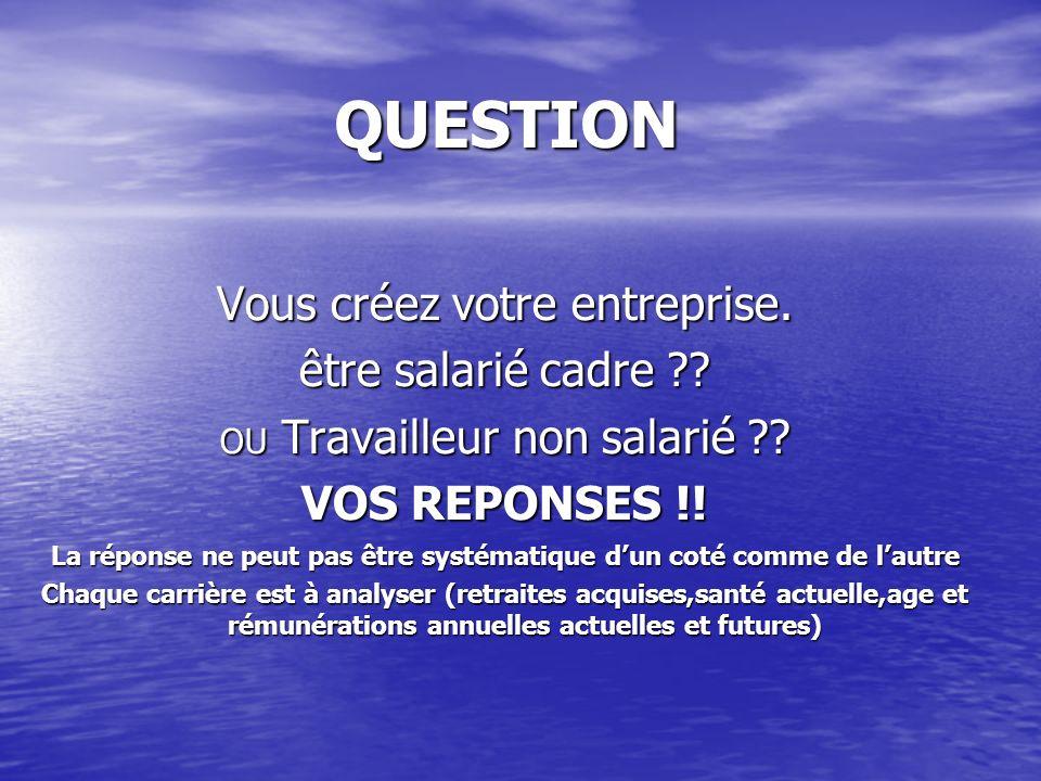 QUESTION Vous créez votre entreprise.être salarié cadre ?.