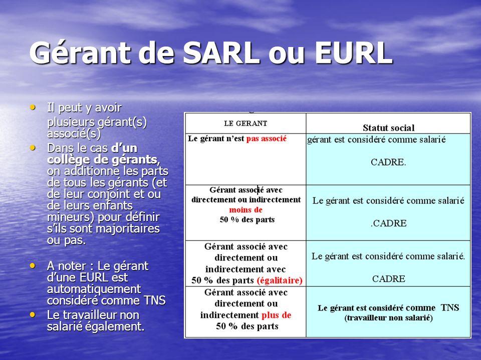 Gérant de SARL ou EURL Il peut y avoir Il peut y avoir plusieurs gérant(s) associé(s) Dans le cas dun collège de gérants, on additionne les parts de tous les gérants (et de leur conjoint et ou de leurs enfants mineurs) pour définir sils sont majoritaires ou pas.