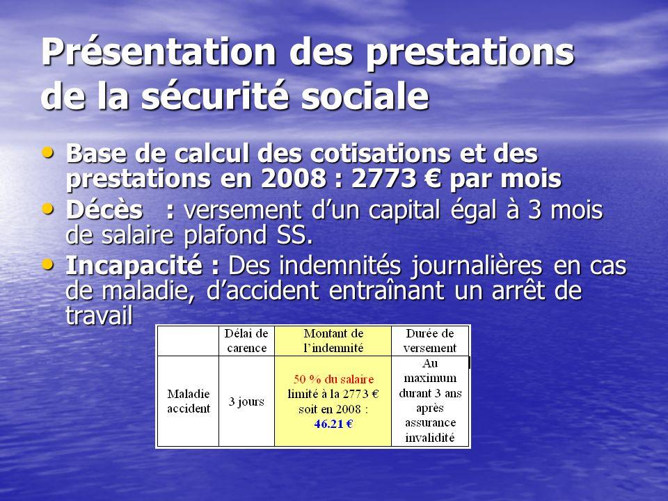 Présentation des prestations de la sécurité sociale Base de calcul des cotisations et des prestations en 2008 : 2773 par mois Base de calcul des cotis