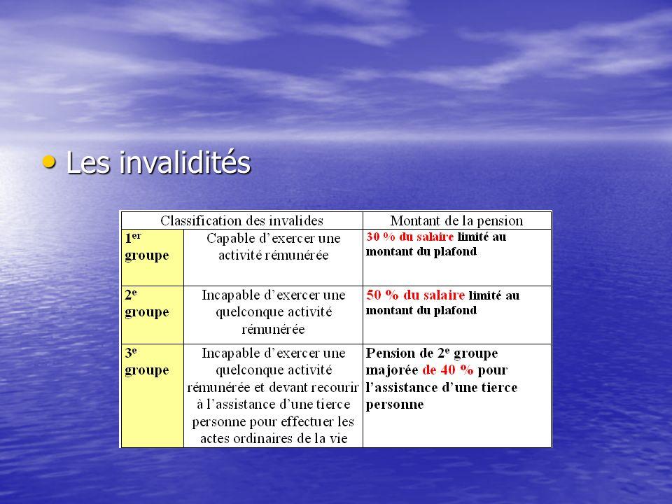 Base de calcul des cotisations des complémentaires « Santé » La base de référence à laquelle la sécurité sociale et les assurances complémentaires se réfèrent est la notion essentielle de « CONVENTION ».