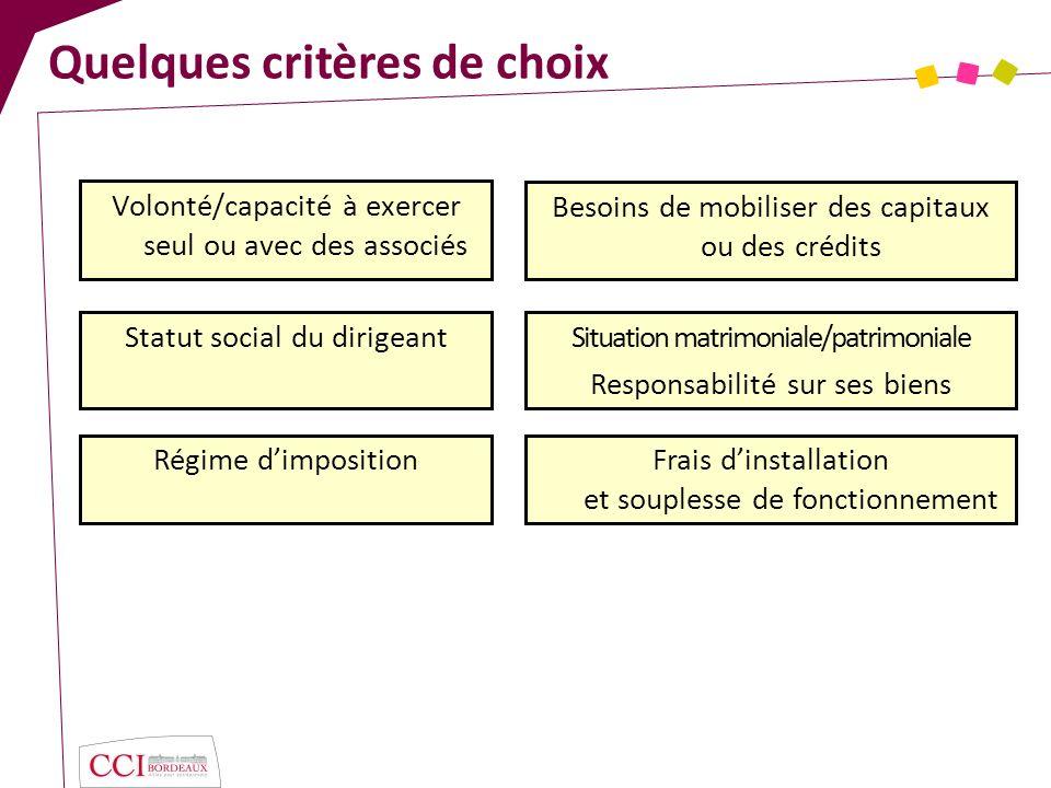 Le régime fiscal Micro entreprise / Auto-entrepreneur Réel simplifié Réel normal