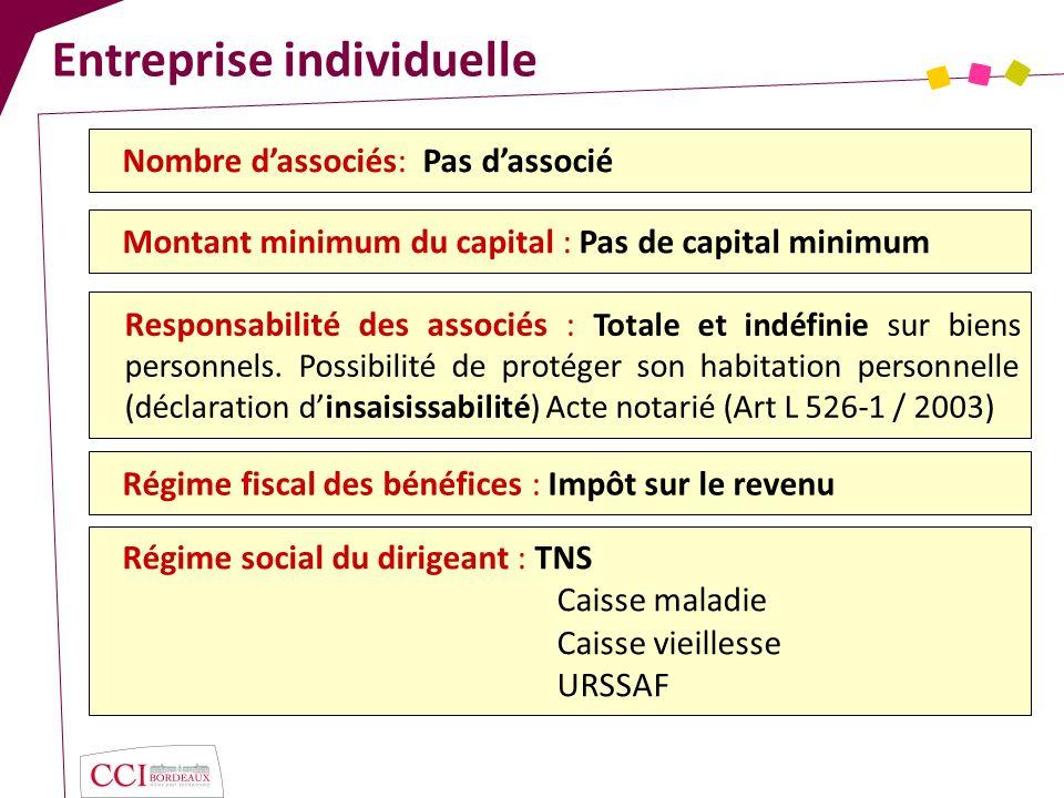 Auto-entrepreneur Nombre dassociés: Pas dassocié Montant minimum du capital : Pas de capital minimum Responsabilité des associés : Totale et indéfinie sur biens personnels.
