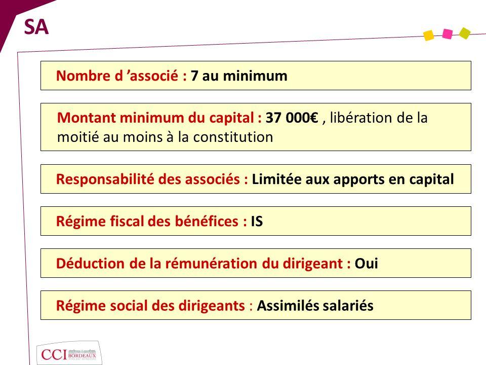 IR (Impôt sur le Revenu) – réel simplifié IS (Impôt sur les Sociétés) – réel simplifié Chiffre daffaires (CA) - Charges réelles = Résultat = Bénéfice = revenus Chiffre daffaires (CA) - Charges réelles, dont : rémunération de lexploitant et cotisations sociales = Résultat = Bénéfice -IS (15% jusquà 38 120 (1), puis 33 1/3 %) = Résultat courant après impôt Entreprise Dividendes IR CSG – CRDS… (12.1%) (1) le taux dimpôt de 15 % sapplique uniquement aux sociétés contrôlées à 75 % par des personnes physiques, dont le capital est entièrement libéré et dont le chiffre daffaires est inférieur à 7 630 000 euros.