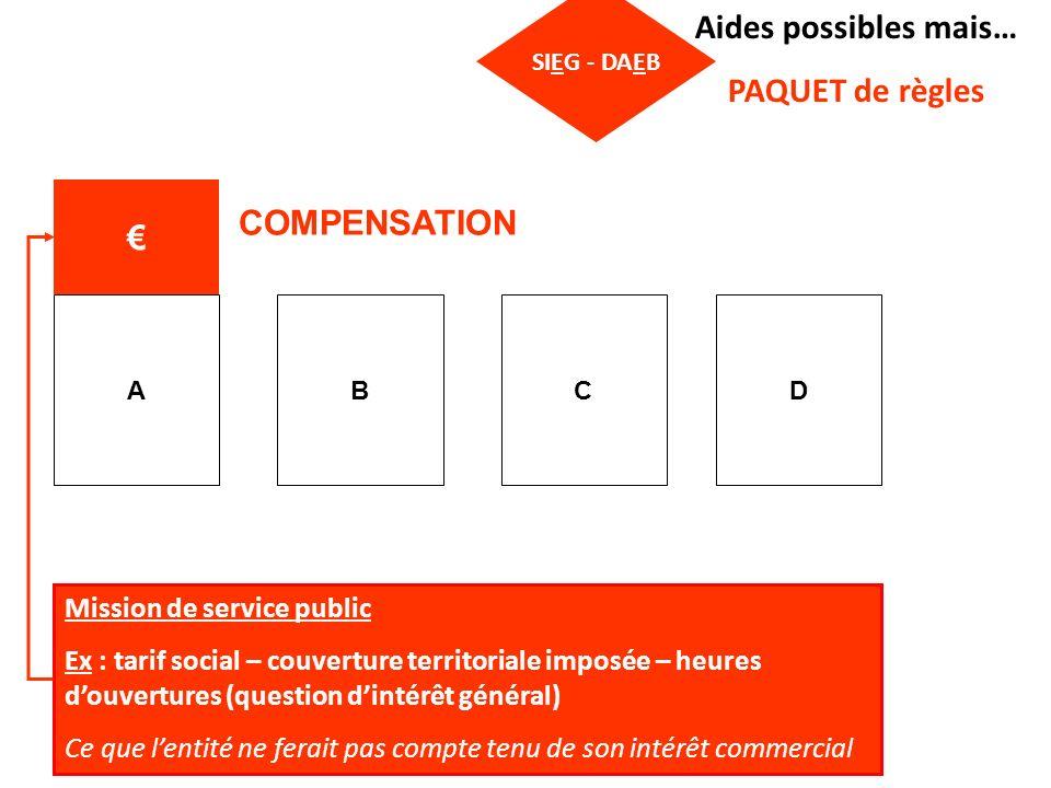 SIEG - DAEB Aides possibles mais… PAQUET de règles ADBC Mission de service public Ex : tarif social – couverture territoriale imposée – heures douvert