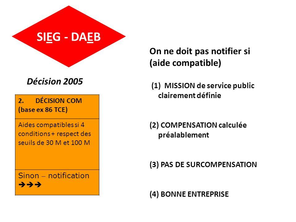 SIEG - DAEB Décision 2005 2.DÉCISION COM (base ex 86 TCE) Aides compatibles si 4 conditions + respect des seuils de 30 M et 100 M Sinon – notification