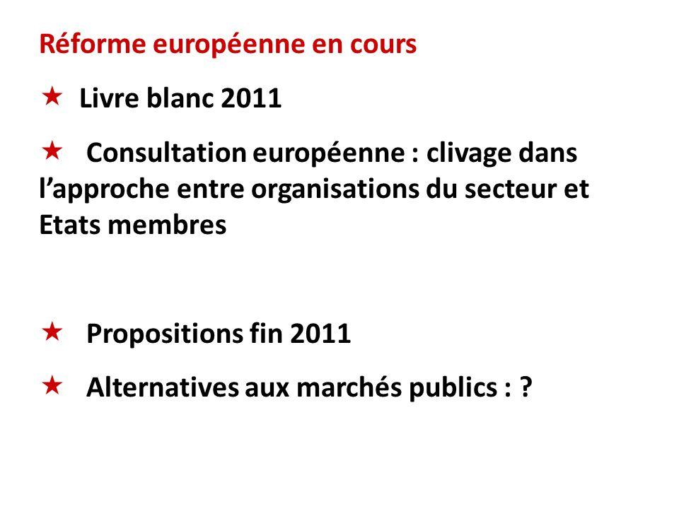 Réforme européenne en cours Livre blanc 2011 Consultation européenne : clivage dans lapproche entre organisations du secteur et Etats membres Proposit