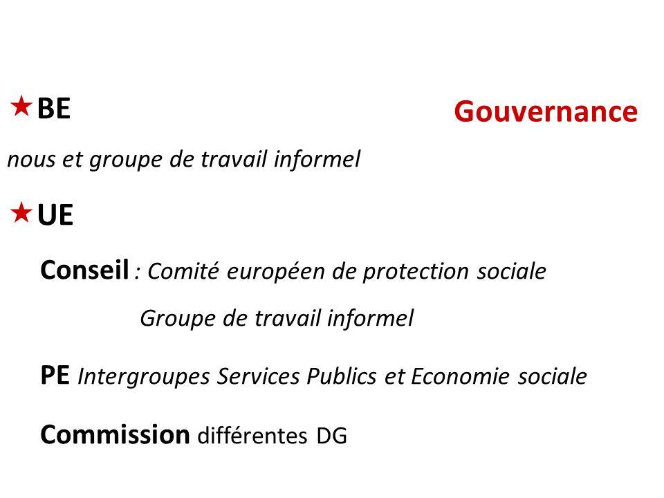 BE nous et groupe de travail informel UE Conseil : Comité européen de protection sociale Groupe de travail informel PE Intergroupes Services Publics e