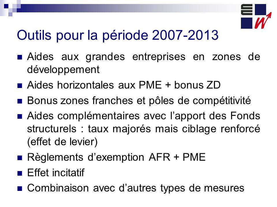 Outils pour la période 2007-2013 Aides aux grandes entreprises en zones de développement Aides horizontales aux PME + bonus ZD Bonus zones franches et