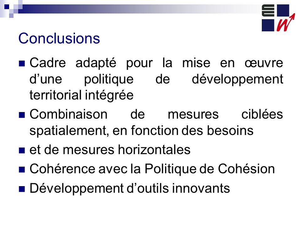 Conclusions Cadre adapté pour la mise en œuvre dune politique de développement territorial intégrée Combinaison de mesures ciblées spatialement, en fo
