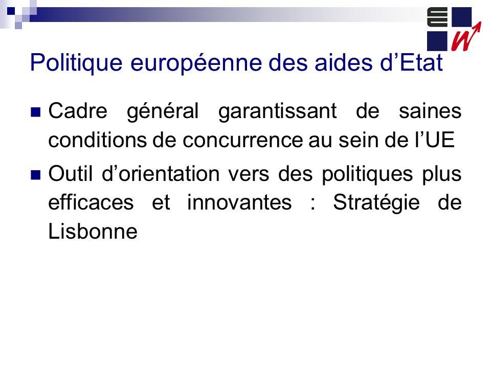 Politique européenne des aides dEtat Cadre général garantissant de saines conditions de concurrence au sein de lUE Outil dorientation vers des politiq
