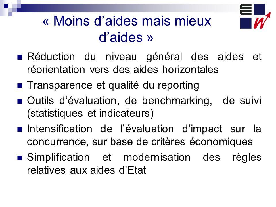 Au niveau de la Région Wallonne Orientation quasi-exclusive des aides vers les objectifs horizontaux Réduction progressive des plafonds pour les aides régionales aux grandes entreprises + effet incitatif Développement des pratiques dévaluation Concentration et ciblage
