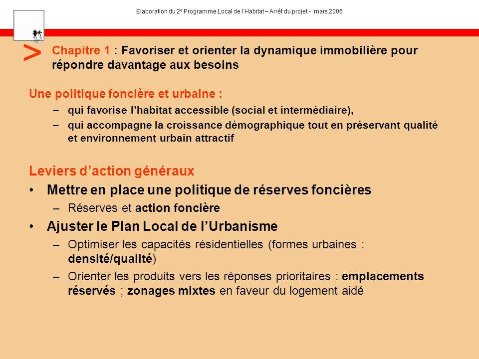 Une politique foncière et urbaine : –qui favorise lhabitat accessible (social et intermédiaire), –qui accompagne la croissance démographique tout en p