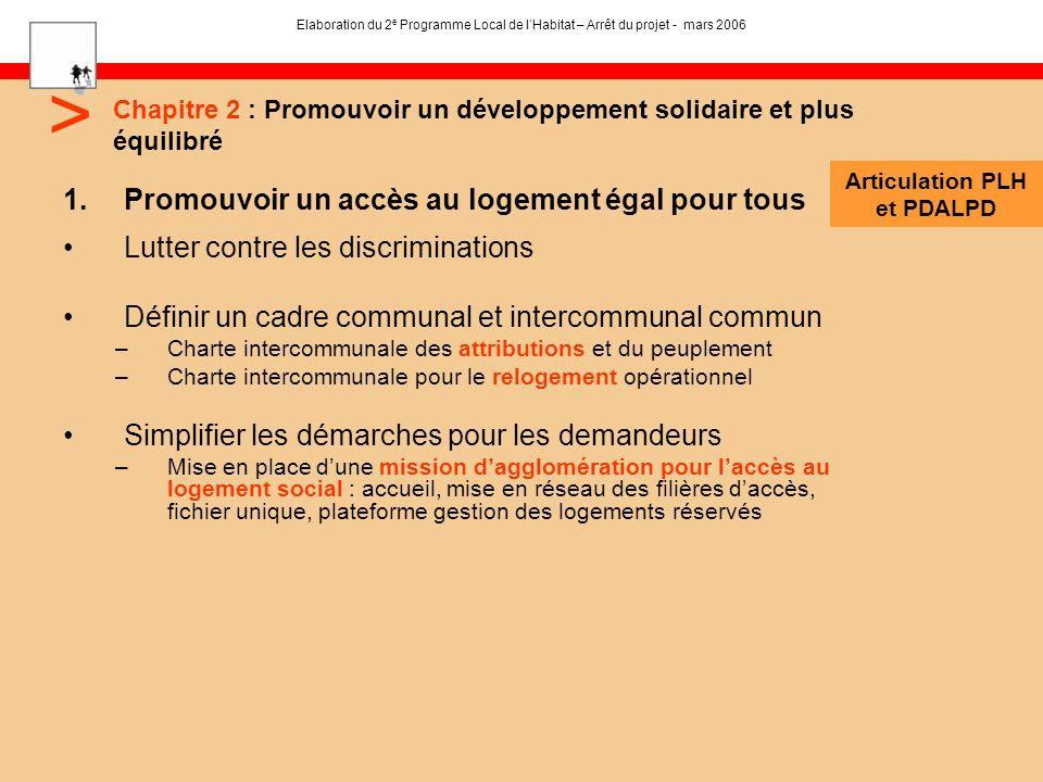 1.Promouvoir un accès au logement égal pour tous Lutter contre les discriminations Définir un cadre communal et intercommunal commun –Charte intercomm