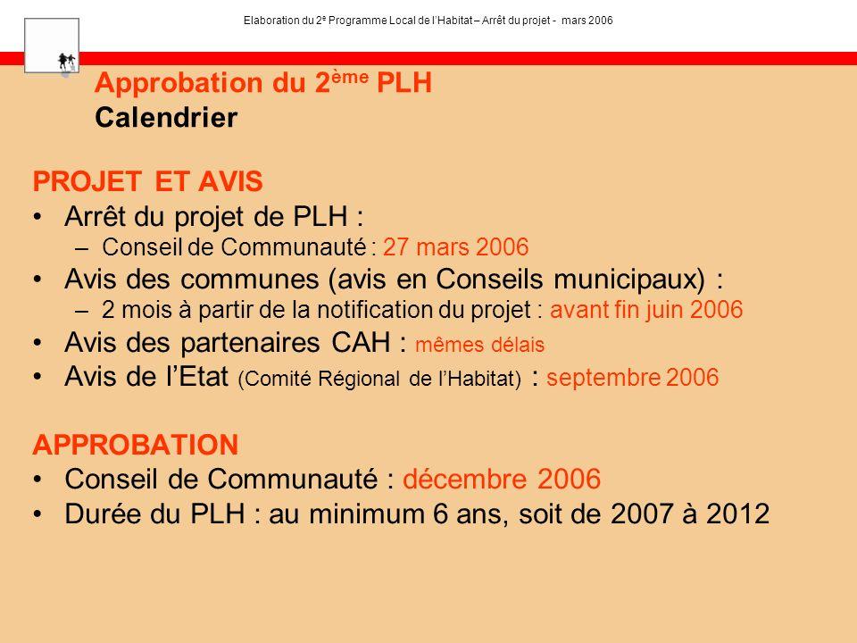 PROJET ET AVIS Arrêt du projet de PLH : –Conseil de Communauté : 27 mars 2006 Avis des communes (avis en Conseils municipaux) : –2 mois à partir de la