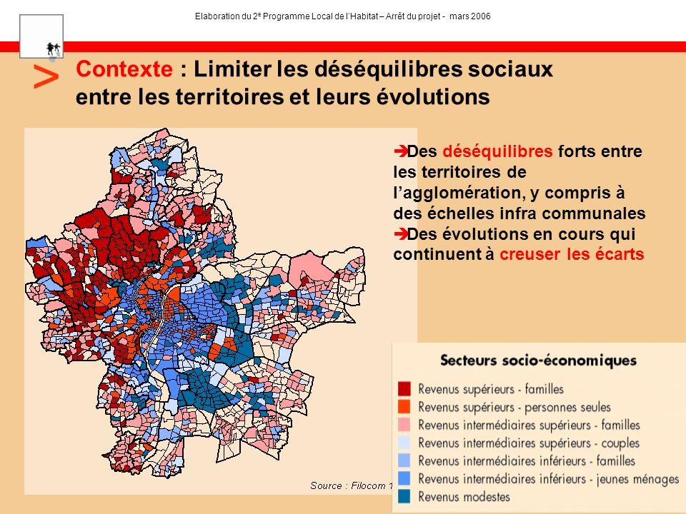 > Elaboration du 2 e Programme Local de lHabitat – Arrêt du projet - mars 2006 Des déséquilibres forts entre les territoires de lagglomération, y comp