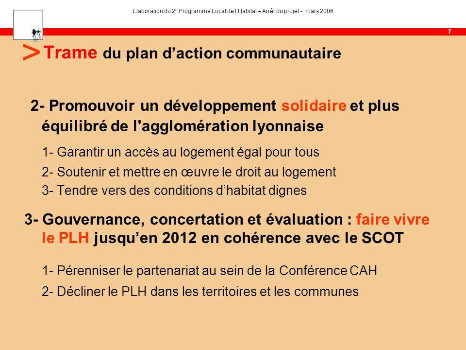 7 > 2- Promouvoir un développement solidaire et plus équilibré de l'agglomération lyonnaise 1- Garantir un accès au logement égal pour tous 2- Souteni