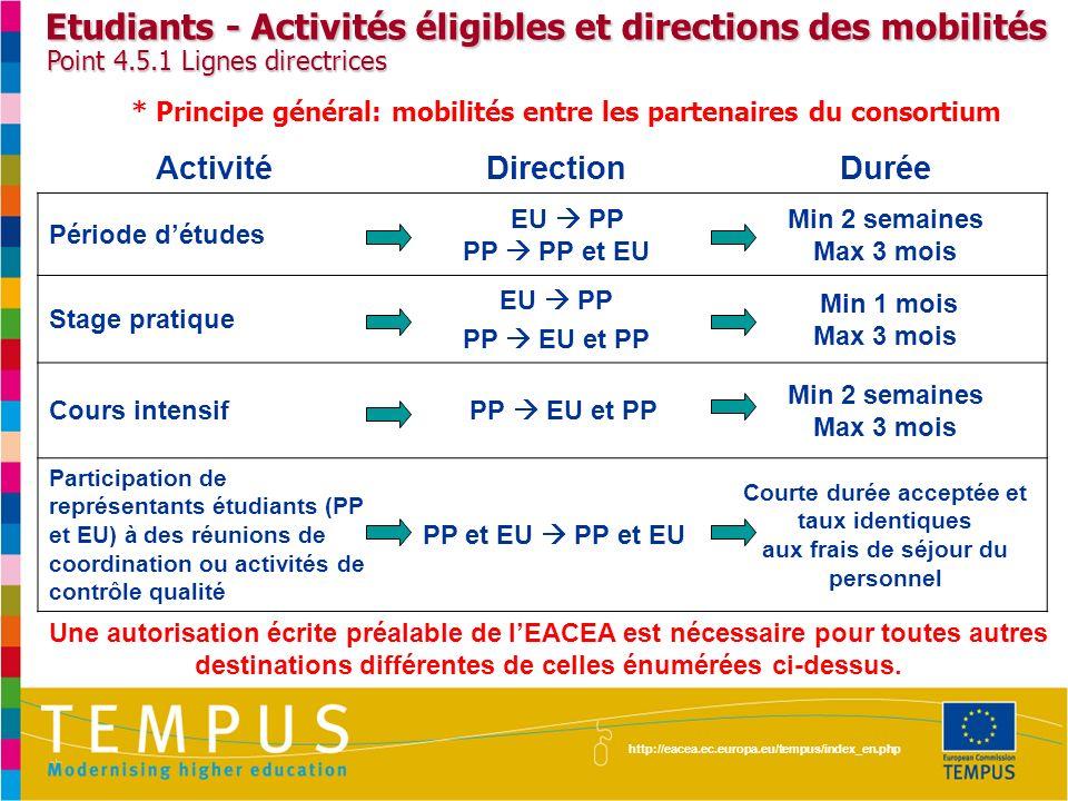 http://eacea.ec.europa.eu/tempus/index_en.php Etudiants - Activités éligibles et directions des mobilités Point 4.5.1 Lignes directrices Point 4.5.1 L