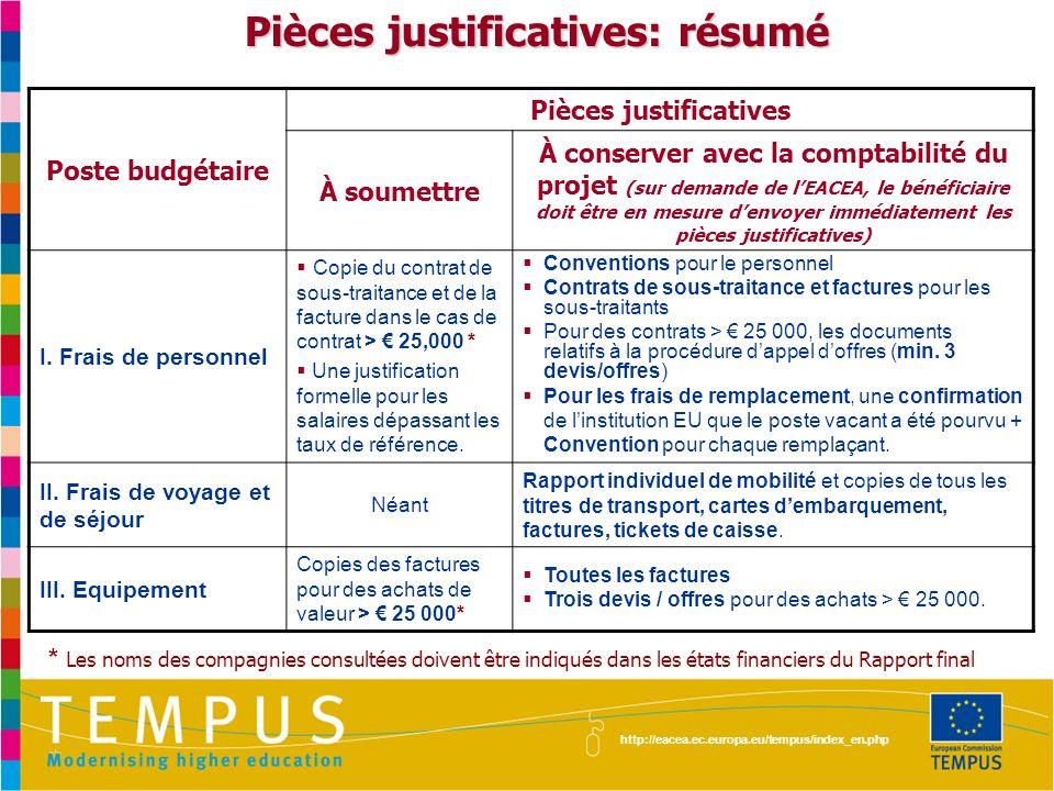 http://eacea.ec.europa.eu/tempus/index_en.php Pièces justificatives: résumé Poste budgétaire Pièces justificatives À soumettre À conserver avec la com