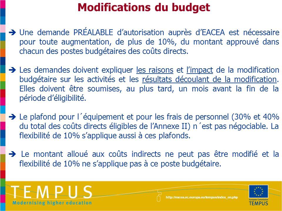 http://eacea.ec.europa.eu/tempus/index_en.php Le concept de cofinancement La contribution à la subvention Tempus ne peut excéder 90% du budget total du projet (= Tempus + cofinancement) considéré comme éligible à la fin du projet; Le pourcentage de cofinancement est spécifique pour chaque projet (et est indiqué à lArt.