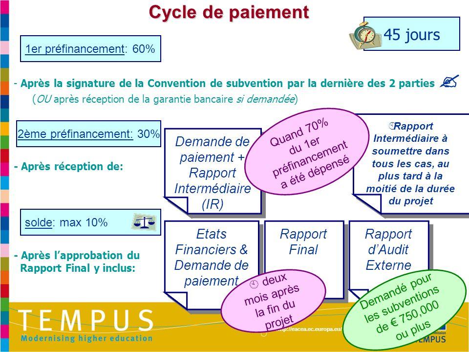 http://eacea.ec.europa.eu/tempus/index_en.php Cycle de paiement - Après la signature de la Convention de subvention par la dernière des 2 parties (OU