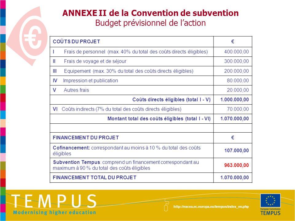 http://eacea.ec.europa.eu/tempus/index_en.php ANNEXE II de la Convention de subvention Budget prévisionnel de laction COÛTS DU PROJET IFrais de person
