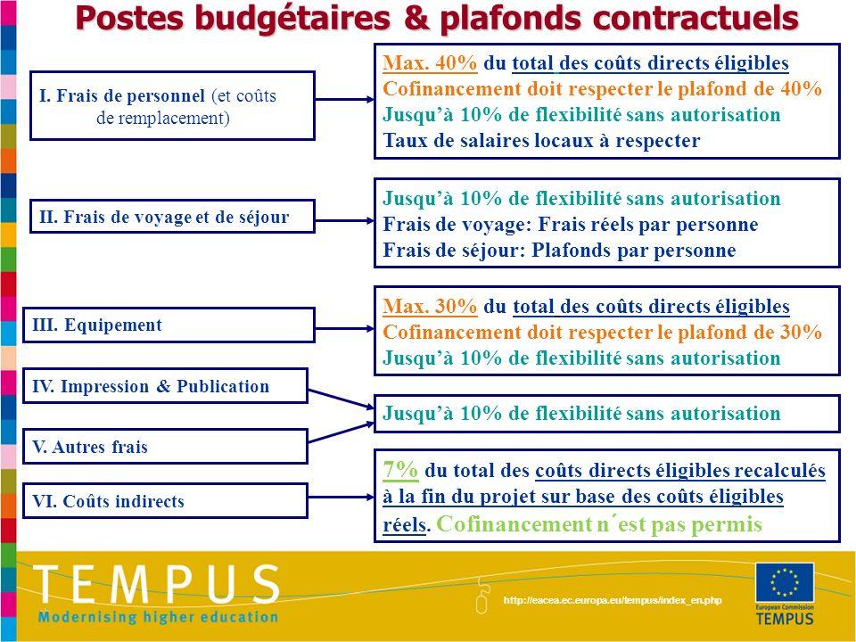 http://eacea.ec.europa.eu/tempus/index_en.php Postes budgétaires & plafonds contractuels II. Frais de voyage et de séjour IV. Impression & Publication