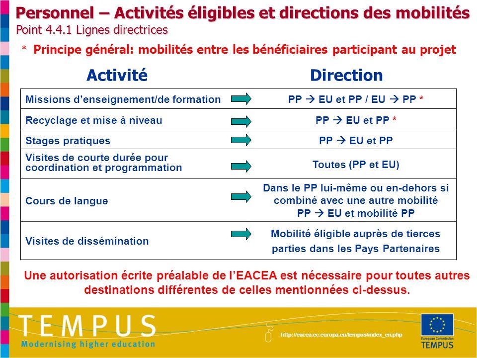 http://eacea.ec.europa.eu/tempus/index_en.php Missions denseignement/de formationPP EU et PP / EU PP * Recyclage et mise à niveauPP EU et PP * Stages