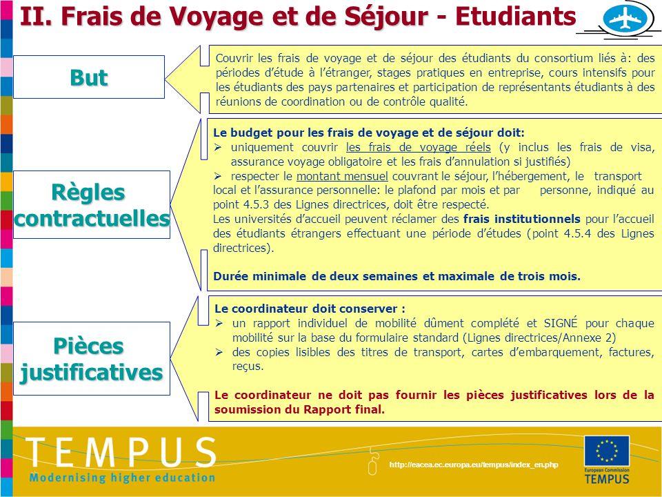 http://eacea.ec.europa.eu/tempus/index_en.php Couvrir les frais de voyage et de séjour des étudiants du consortium liés à: des périodes détude à létra