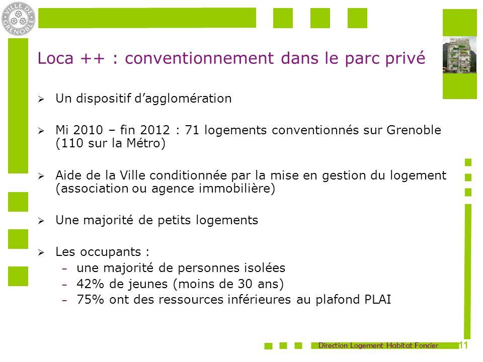 Direction Logement Habitat Foncier 12 Une offre en accession la propriété trop chère Objectif : développer à Grenoble une offre en accession à la propriété abordable par des catégories moyennes Contexte :