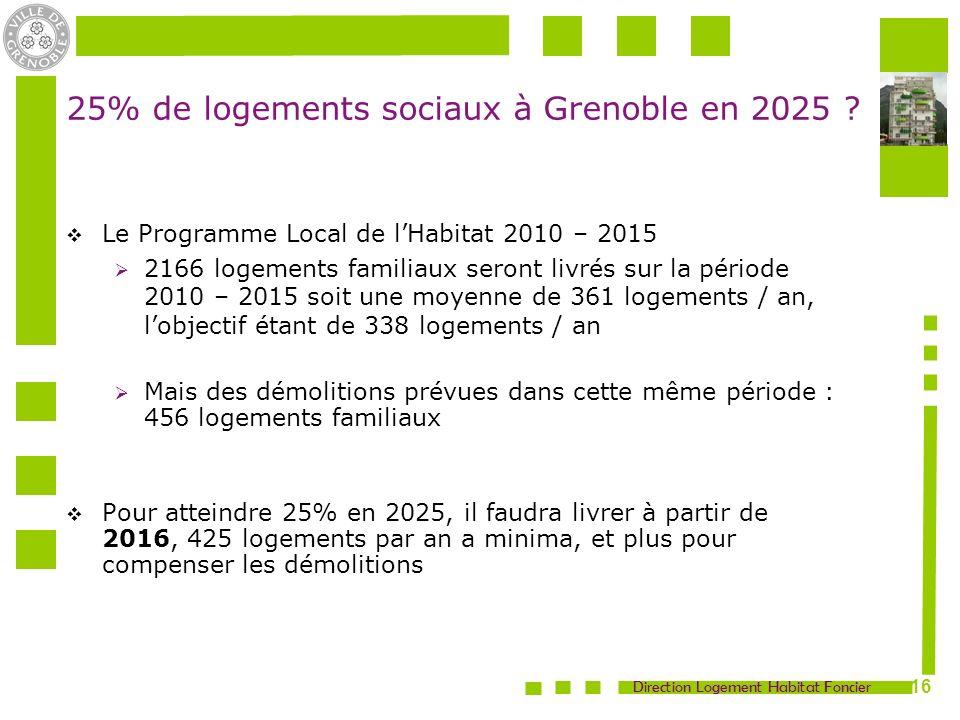 Direction Logement Habitat Foncier 16 25% de logements sociaux à Grenoble en 2025 .