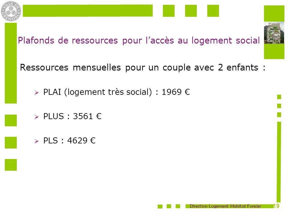 Direction Logement Habitat Foncier 20 Les attributions sur Grenoble Pression de la demande toujours importante malgré un niveau de production de loffre conséquent.