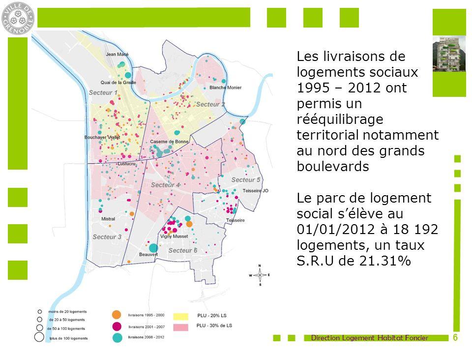Direction Logement Habitat Foncier 6 Les livraisons de logements sociaux 1995 – 2012 ont permis un rééquilibrage territorial notamment au nord des grands boulevards Le parc de logement social sélève au 01/01/2012 à 18 192 logements, un taux S.R.U de 21.31%