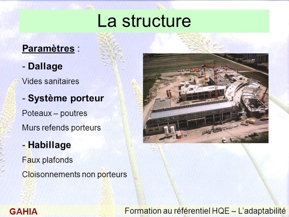 GAHIA Formation au référentiel HQE – Ladaptabilité La structure Paramètres : - Dallage Vides sanitaires - Système porteur Poteaux – poutres Murs refen